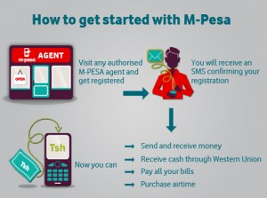 mpesa-infographic10-300x223